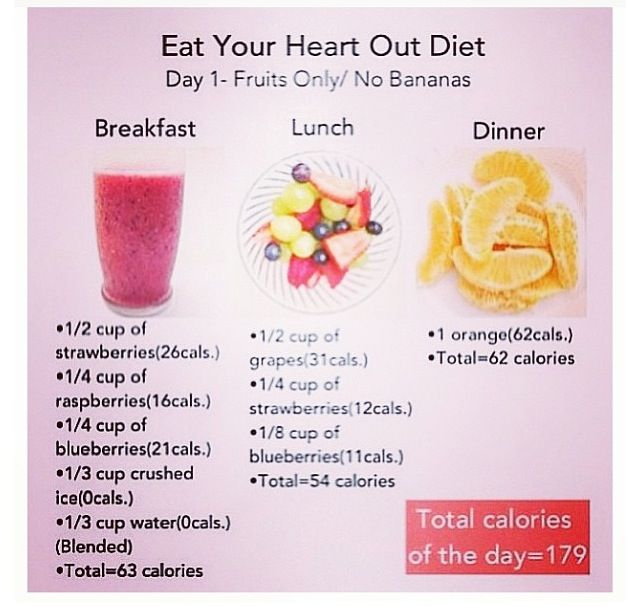 Fruit diet | me-OW | Pinterest | Losing weight, Military ...