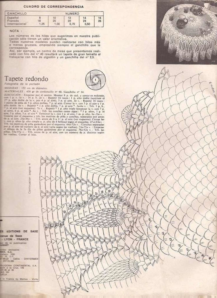 Vistoso Azúcar Crema N Patrón De Crochet Paño De Cocina Colección de ...