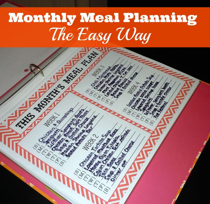 Monthly Menu Planning Made Easy- the how and the why of my monthly menu planning