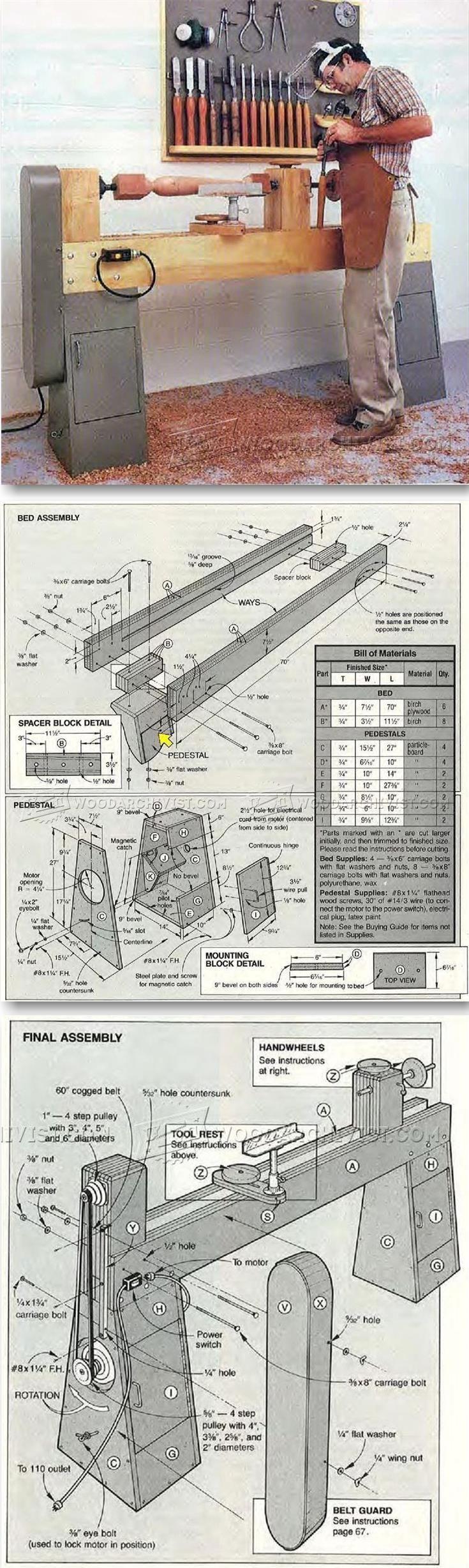 Planes torno de madera Torno - Consejos, Guías y fijaciones