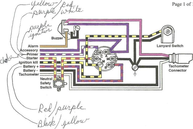 lowe boats wiring diagram circuit connection diagram u2022 rh wiringdiagraminc today Pontoon Boat Schematics Sweetwater Pontoon Boat Wiring Diagram