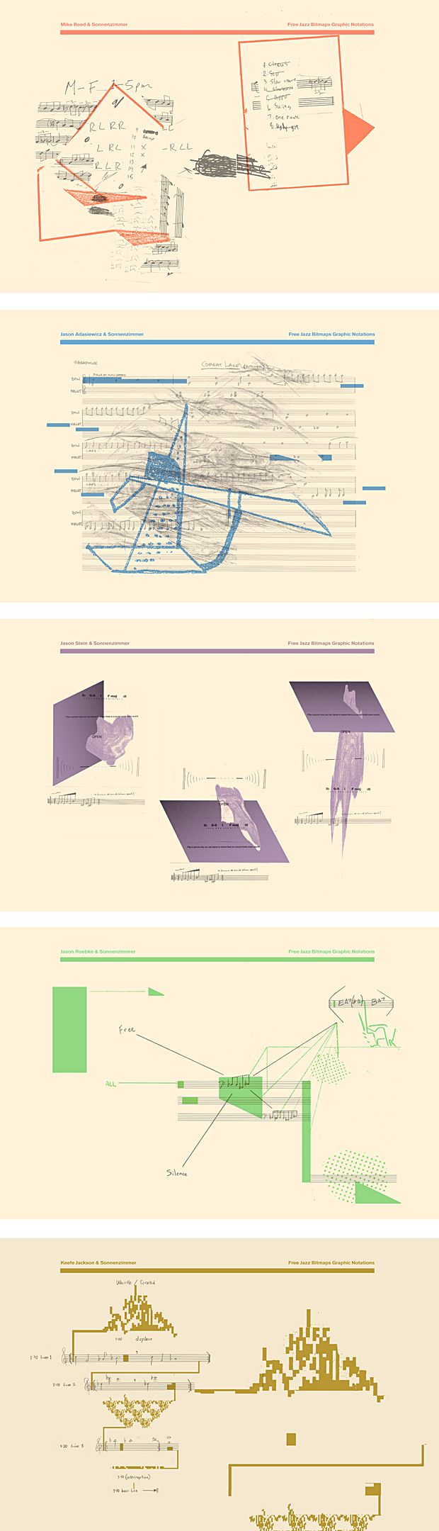 Free Jazz Bitmap. Graphic notations.  Mike Reed, Jason Stein, Jason Adasiewicz, Jason Roebke, Keefe Jackson & Sonnenzimmer