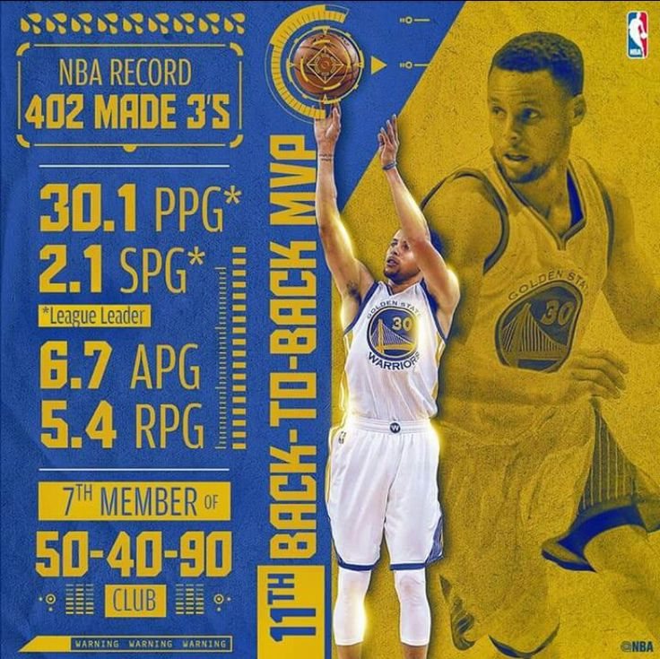 Warriors Record Without Stephen Curry 2017: 25+ Best Ideas About Stephen Curry Stats On Pinterest