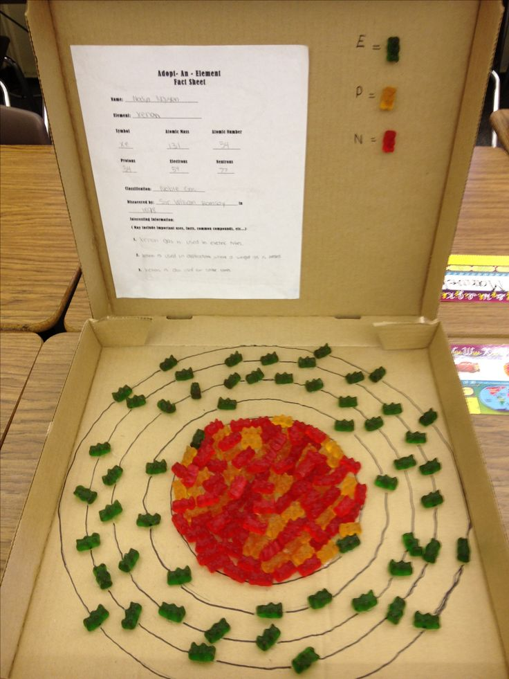 Atom - in a pizza box. great way to reuse the next pizza delivery into a surprise dessert!