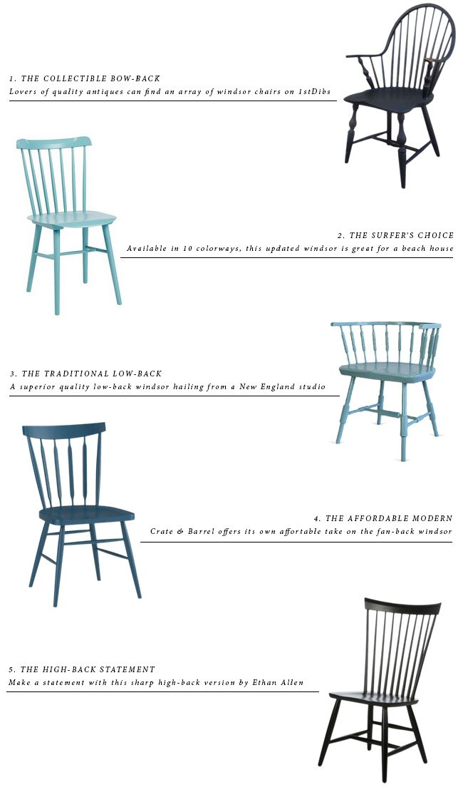Widely used in New England style dining rooms, the Windsor chair actually originates from the Windsor castle in 18th-century England, where it was used as a garden chair.