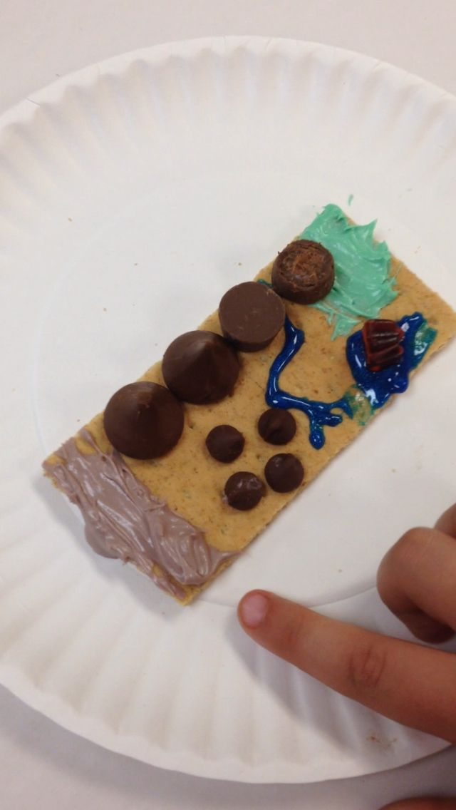 Crash course on landforms. Each student made a graham cracker island with a plan sheet and map key. Each island included a mountain range, mountains (Hershey kisses), hills (chocolate chips), canyons (Rolos), river, lake, delta ( Blue tube icing), plain and desert (green and tan icing). Each student had an interview describing their graham cracker island. I love the cookie island idea but it was a little too expensive for the budget. This was a keeper!