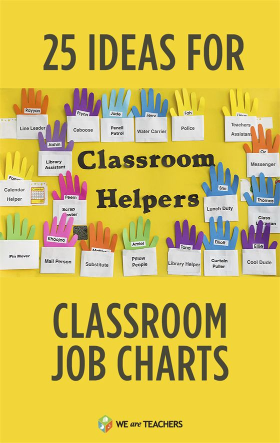 25 Ideas for Flexible, Fun Classroom Job Charts: So many cute ideas for teachers on this list!
