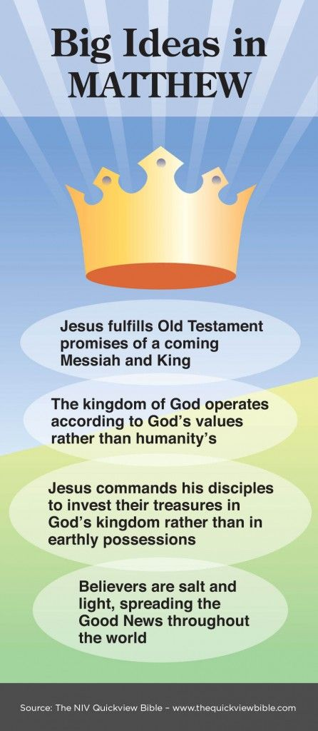http://www.bibleversesabout.org/bible/  ---Overview of Matthew Infographic - Illustration