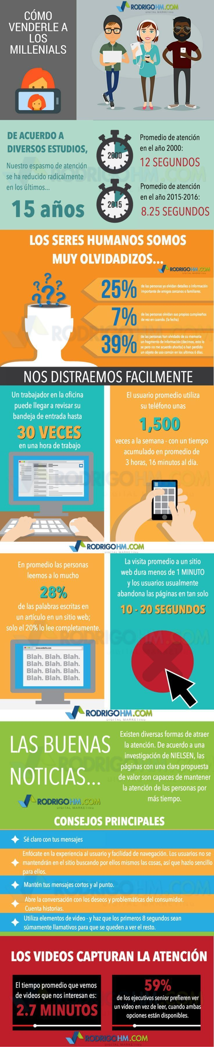 top best market economy ideas pinterest where mardi formas optimizar sitio para tra fico redes sociales