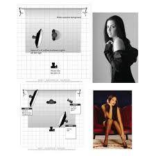 fashion lighting diagrams的圖片搜尋結果