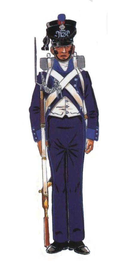 Real Escuela Militar de Santiago 1811