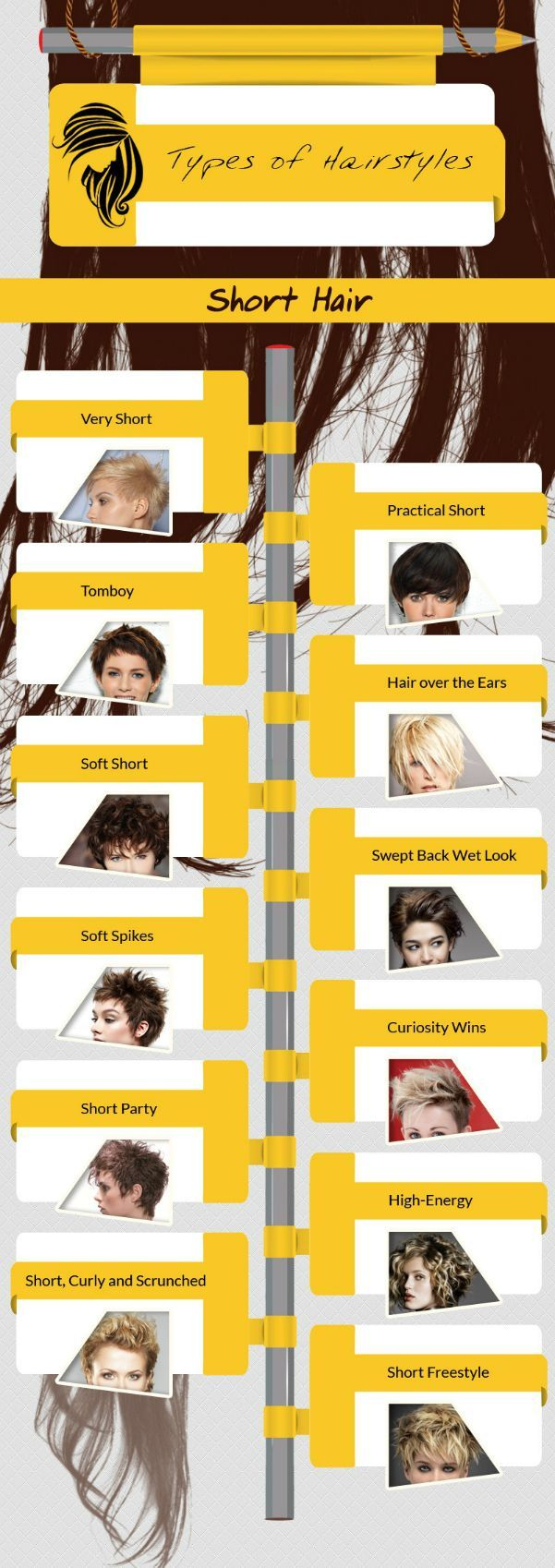 Types of Hairstyles #Infographic #women #guide