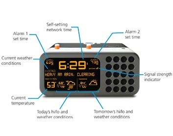 The Ambient Devices Mist. Clock, alarm, radio and weather station. I actually just ordered one. You can get $100 off by using this code: bonniehunt