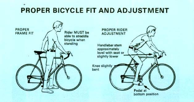 Pin On Bicycle Repair Tutorials And Useful Tips