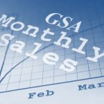 Keep an Accurate GSA Sales Tracking System