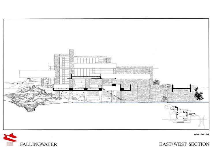 Frank Lloyd Wright - FallingWater East/West section