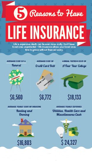 #HomeOwnersInsuranceFortLauderdale Infographics Life Insurance