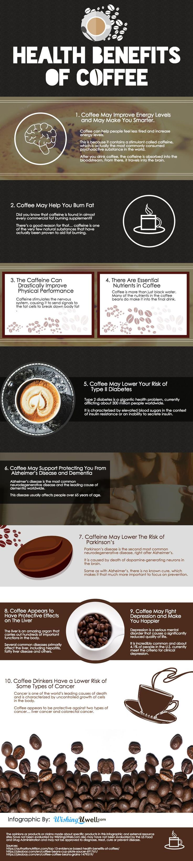 86b84fa0b761a8417c63b1cf9cf85f4e  coffee infographic benefits of coffee Image Result For Health Benefits Of Coffee