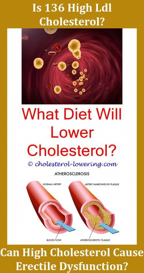 Or Supplement Is The Cholesterol In Whey Protein Powder Bad For You