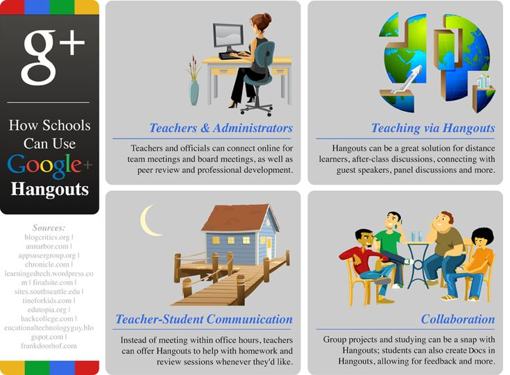 There are 50 Great Ways Schools Can Use G+ Hangouts.