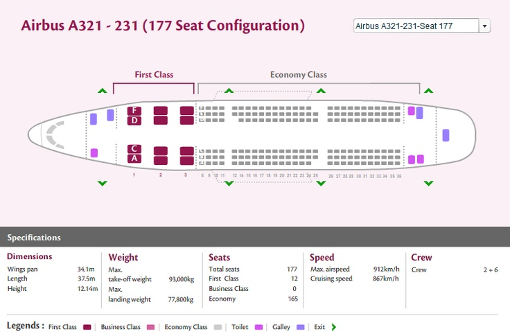QATAR AIRWAYS AIRLINES AIRBUS A321-200 AIRCRAFT SEATING CHART