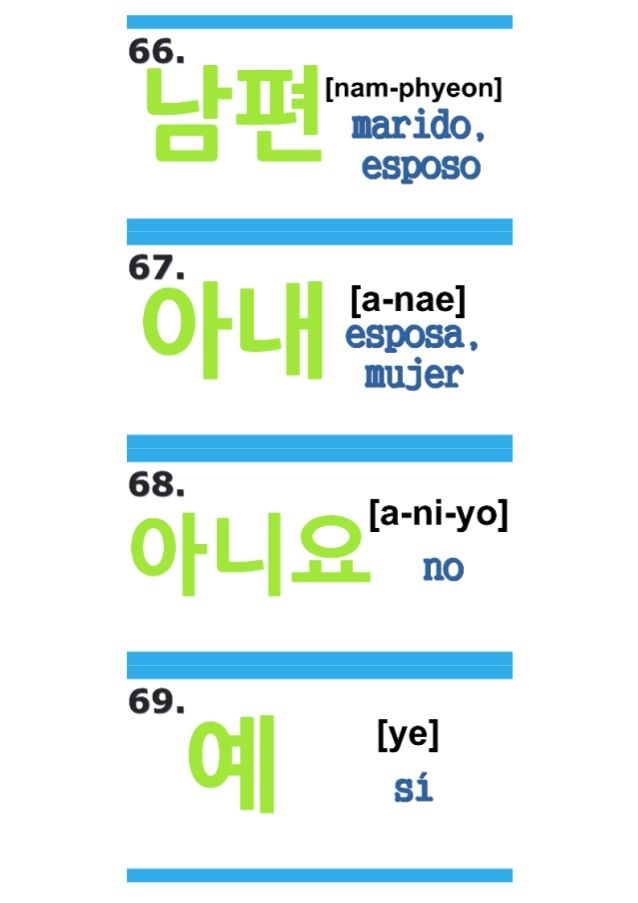 Vocabulario diario de Corea 1.2.1 Actualizar