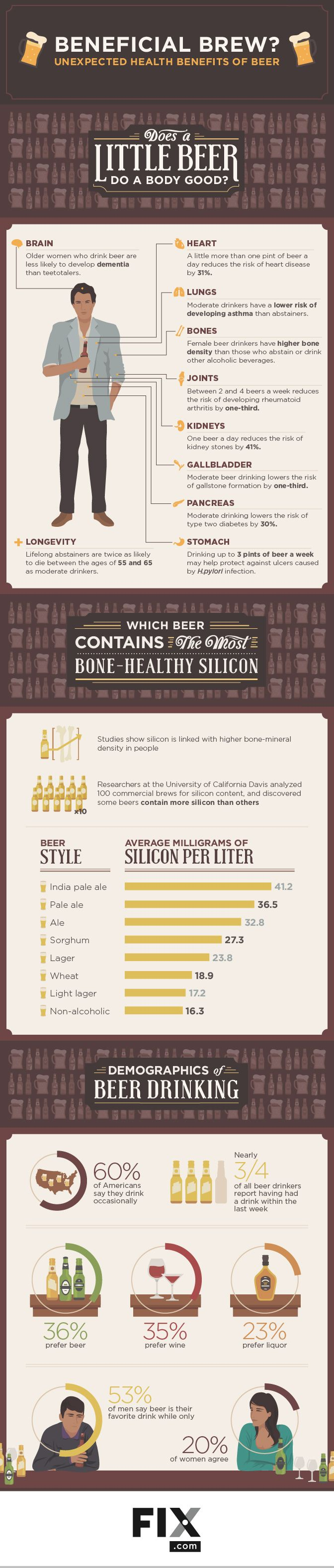 With the help of science, we can finally rejoice in claiming that beer can be healthy in certain quantities!