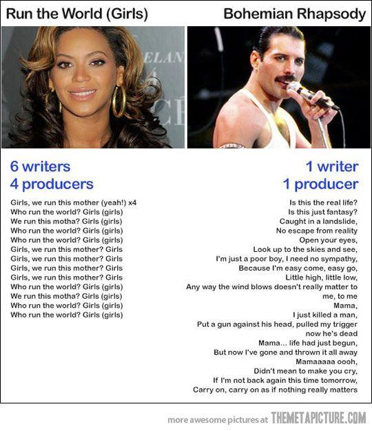 Song lyrics comparison…