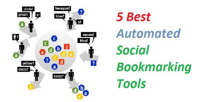 Automated Social Bookmarking Tools — we aren't going to discuss the significance of Top Social Bookmarking sites, as we all are aware of this fact. They are very important for your blog ranking, even Google has recognized it's power, and included it in it's latest panda algorithm.