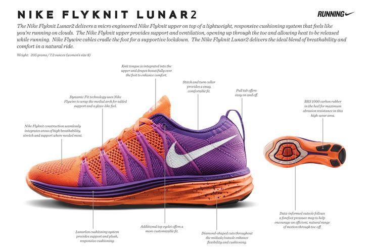 Nike Releases Flyknit Lunar2 Lightweight Running Shoe - Shape Magazine