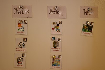 chore chart where the kids can choose their chores and work to earn their reward - this just might work for us!