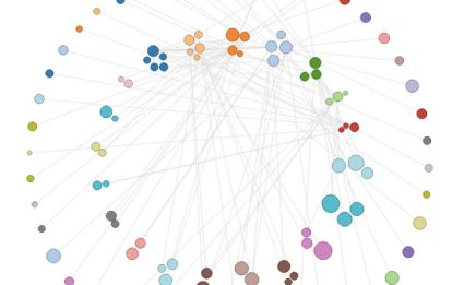 How to Make an Interactive Network Visualization  By Jim Vallandingham    Circular Network Layout  Interactive network visualizations make it easy to rearrange, filter, and explore your connected data. Learn how to make one using D3 and JavaScript.