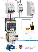 Esquemas eléctricos: ESQUEMA MOTOR BOMBA MANUAL/AUTOMÁTICO