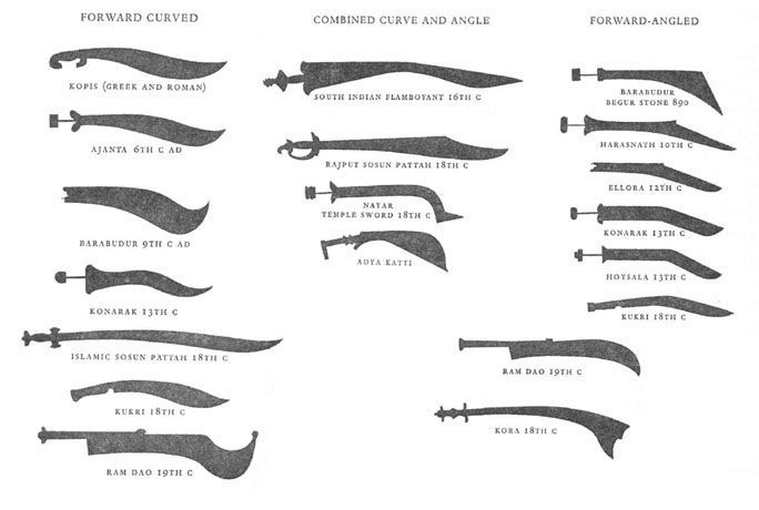 sword shapes - Google Search | weapons | Pinterest | Shape, Search ...