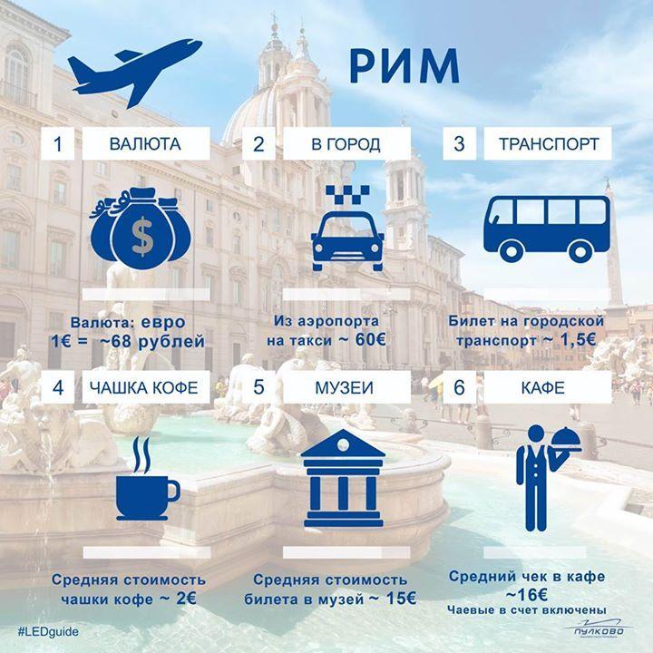 Итак, что нужно знать, отправляясь в Рим:  ✔ Валюта: Евро (€) 1 евро = ~ 68 российских рублей ✔ Такси в город из аэропорта: ~ 50-60€ в центр города ✔ Автобус из аэропорта: ~ 5-7 € за поездку ✔ Пригородный поезд из аэропорта: ~ 14 € за поездку  ✔ Средний чек: ~16 € в кафе. ✔ Насладиться ароматным кофе: ~ 1,5 € за чашку ✔ Чаевые: 10% от счета.  ✔ Музеи: стоимость входного билета в среднем ~ 7-15 € Есть и бесплатные для посещения дни. ✔ Транспорт: Одна поездка на общественном транспорте…