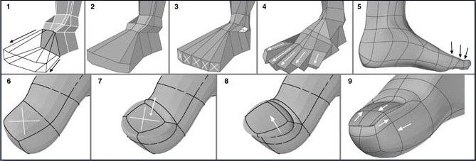 Fig. 6-30 Foot Steps 1 to 9. 1). Merging the front foot polygon so it can be beveled out. 2). Beveling the front foot polygon for- ward. 3). Dividing the front polygon into 5 sections for the toes. 4). Beveling out the toes. 5). Slicing across the toes to make more points that can be moved. Shaping the toes. 6). Starting the toenail by selecting the top polygon at the toe tip. 7). Beveling the toe polygon down and scaling it smaller. 8). Beveling the toe polygon up and enlarging it.