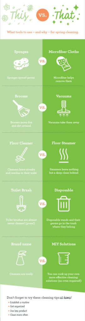 Expert advice on Spring Cleaning your Home!
