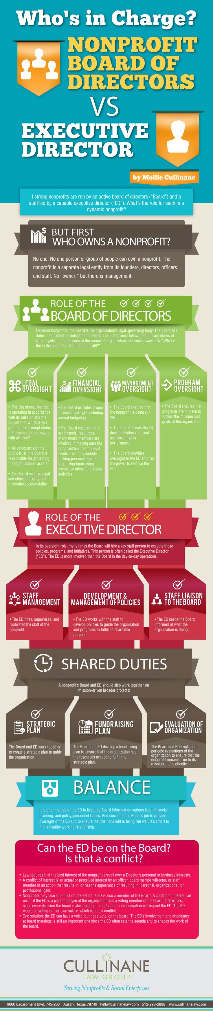 www.cullinanelaw.com Who's In Charge? The Board of Directors or the Executive Director? http://www.cullinanelaw.com/nonprofit-law-basics-what-are-the-duties-of-nonprofit-directors/