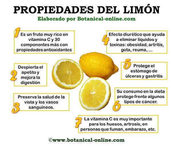 http://www.botanical-online.com/limon.htm