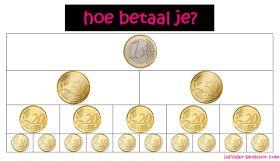 Juf Inger: rekenen met geld - hoe betaal je? Posters