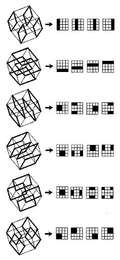Parallel faces in the Galois tesseract.