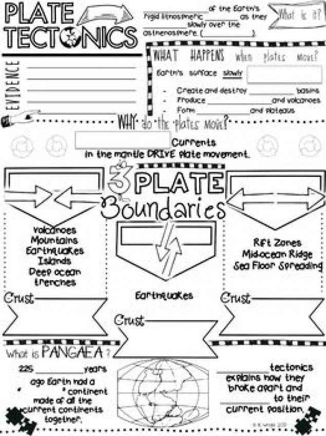 Plate Tectonics Doodle Notes #middleschoolscience #middle