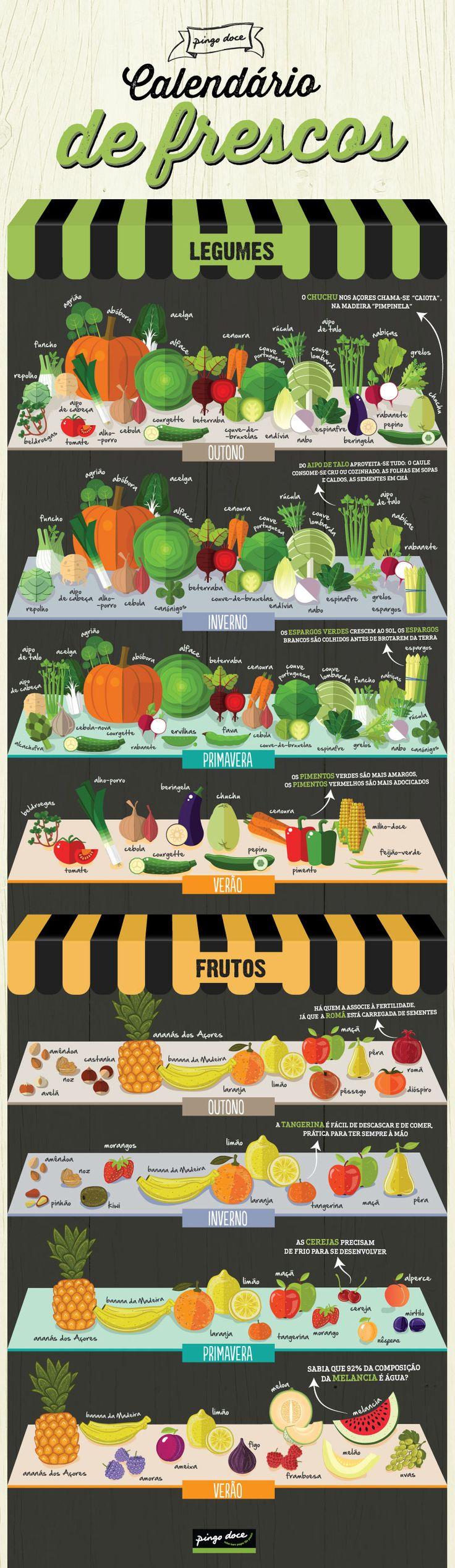 Sabe qual a época do morango ou das castanhas? Das romãs mais frescas ou do tomate mais maduro? Veja o nosso calendário de frescos e conheça os melhores frutos e legumes de cada estação.
