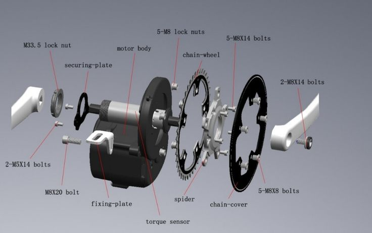 BTN new ,hot and cheap e-bike mittelmotor,electric bicycle center motor with torque sensor