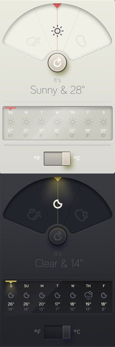 WeatherDial™ - A simpler, more beautiful weather app. #ui
