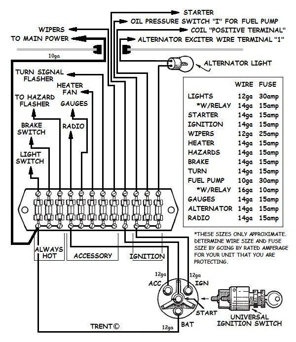 Underdash Fuse Panel Trailer Wiring Diagram Vw Engine