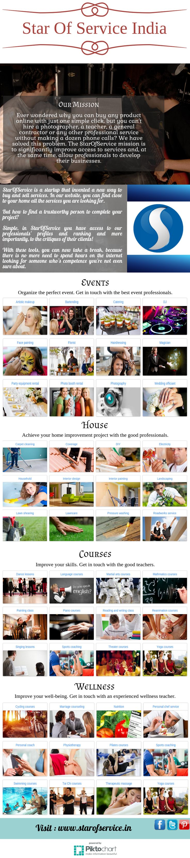 StarOfService is a startup that invented a new way to buy and sell services. In our website, you can find close to your home all the services you are looking for. But how to find a trustworthy person to complete your project? Simple, in StarOfService you have access to our professionals' profiles and ranking and more importantly, to the critiques of their clients!