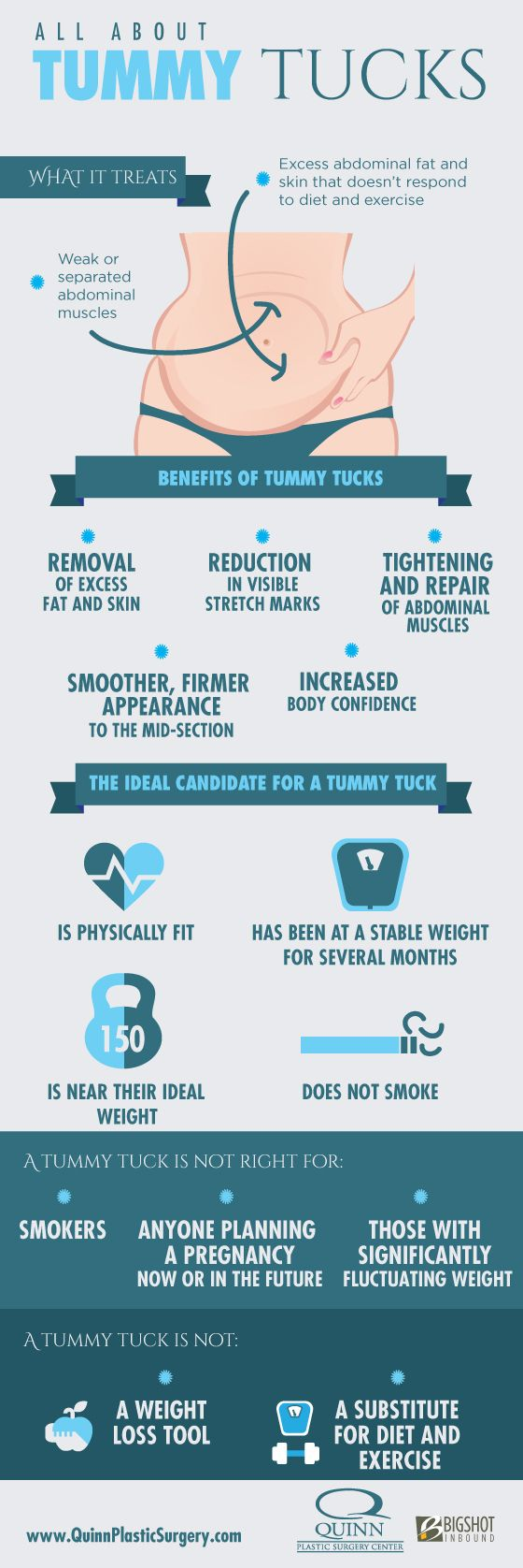 No matter how hard you work out or how healthy your diet is, do you experience stubborn fat that just won't go away? Or, perhaps you've lost a large amount of weight and are now left with stretched, loose flaps of skin. If you've tried everything, and liposuction isn't going to cut it, perhaps it is time to consider abdominoplasty — also known as a tummy tuck.