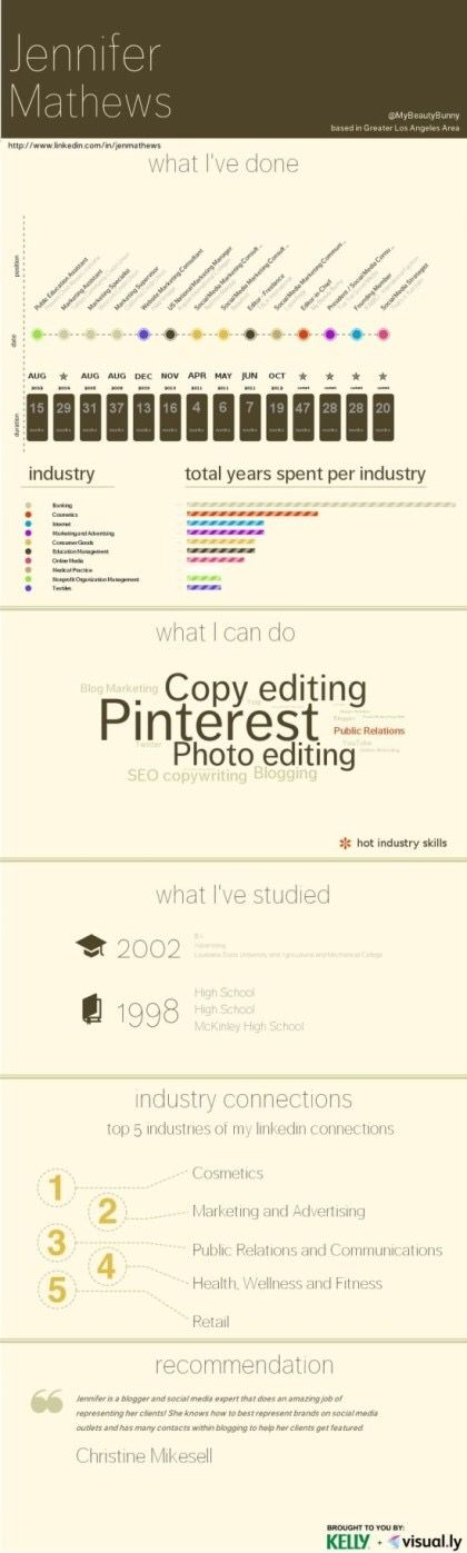 What Is The Best Font For Resumes 44 Best Resume Images On Pinterest  Resume Templates Resume Design .