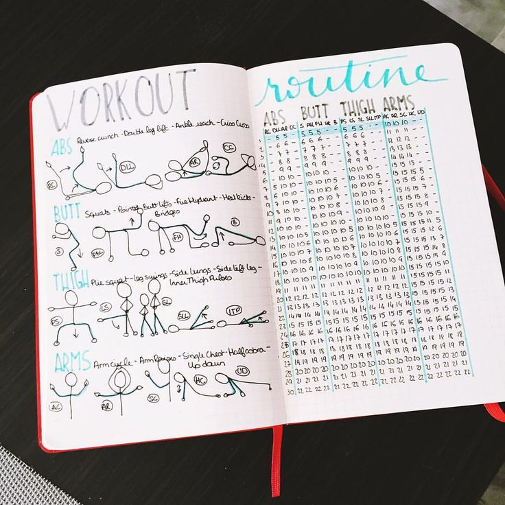 Little spread to track and motivate me to work out again. The goal is to loose 10 lbs !! The challenge is from @blogilates ! .#bulletjournal #bujo #bulletjournaljunkies#bulletjournalingcommunity #bujojunkies #weelkyspread#monthlyspread#wearebujo#plannercommunity #planneraddict #plannernerd#plannergirl #journal #journaling#planwithmechallenge #planwithme#mystaedtler #fabercastell #molskine #2016